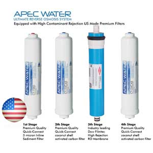 APEC Countertop Reverse Osmosis Filter Review